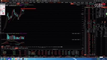 #股票# 股票技术之推荐涨幅高达70%以上牛