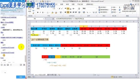 Excel教程Excel函数Excel表格制作Excel2010Excel实用技巧Excel视频Excel教程(实际案例剖析学生成绩统计模版)