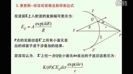 物理关于光的原理_关于物理的头像