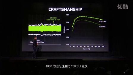关于GeForce GTX 1080,三分钟弄懂老黄直播的一小时