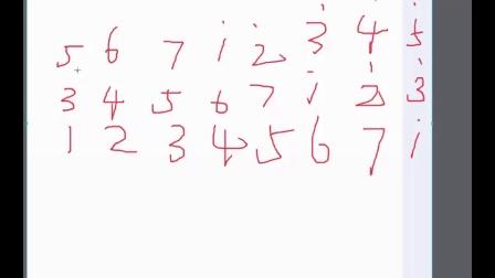 第5天 认识简谱中常见的音符类型