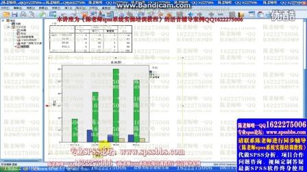 陈教程spss数据分析老师视频之SPSS绘制revit快速网绘制如何轴图片