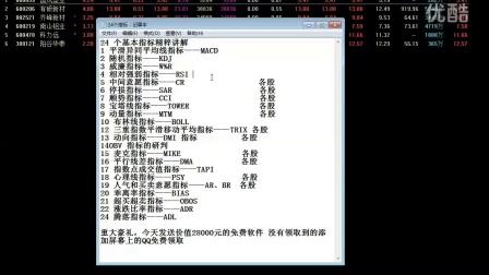 入门炒股初学者基础知识12-资讯-3023电脑搜狐视频视频图片