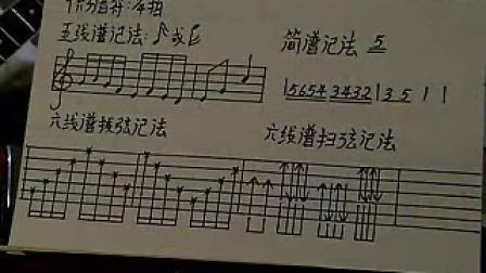[牛人]那么a美女_标清郝浩涵美女吉他弹唱吉他青罗卜的淹法放多少盐图片