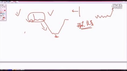 杨凯高级课苹果操盘视频手法实战更换教程适案例机构机构操盘6步骤图片