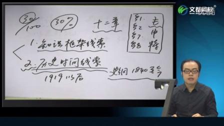 2017考研政治毛澤東思想中國特色社會主義理論體系(萬磊)01