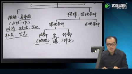 2017考研政治毛澤東思想中國特色社會主義理論體系(萬磊)04