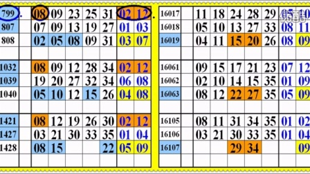 大乐透第16107期《中09宝》彩票分享课堂