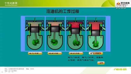 内燃机的构造和工作原理
