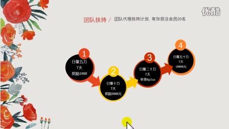 重庆1时时1彩-平台如何做代理?