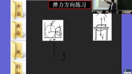 第五届电子白板大赛《弹力》(人教版物理高一,大庆市第二十八中学:张永顺)