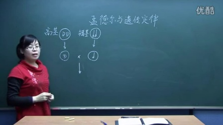 初中生物人教版八年级《孟德尔和遗传规律》名师微型课  北京谭荣誉