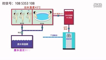 宾馆热水解决方案,宾馆热水设备,宾馆节能热水设备