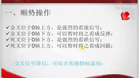 http://www.metalnews.cn/hopo/vvad/rdis/101044760.html快乐二元期权基础与入门16:MACD指标_标清