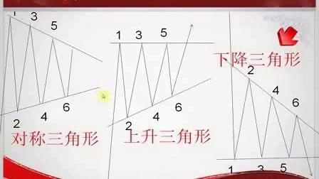 http://www.metalnews.cn/hopo/hgba/gpjm/mrmh45484.html快乐二元期权基础与入门18:三角形之理论篇_标清