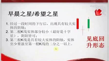 http://www.metalnews.cn/hopo/zekw/gcse63233.html快乐二元期权基础与入门4:上升-下降三法 早晨-黄昏之星_标清