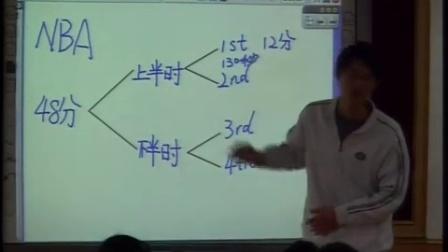 第五届电子白板大赛《篮球启蒙》(校本教材体育,上海市闸北区永兴路二小:华斌)
