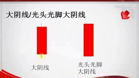 http://www.metalnews.cn/hopo/index.html快乐二元期权基础与入门2:大阳线 大阴线 十字星_标清
