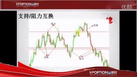 http://www.metalnews.cn/hopo/fuzugyzx/woxp9648.html快乐二元期权基础与入门27:综合分析之支持阻力_标清
