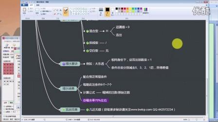 超级大乐透单码走势图(7)