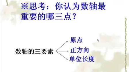 初中数学人教版七上《数轴》微课 河南王丽萍