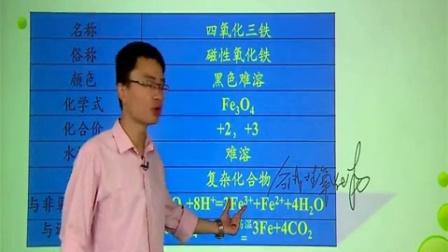 高中化學必修一(2)鐵和鐵的化合物例2-例3