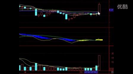 股票行情 在线炒股 股票讲座 天天理财 股票网上开户