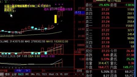股票入门基础,股票千人拉升涨停 疯狂直播-股票大师N8NL6