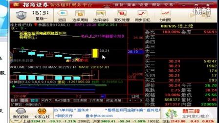 股票大师-股票 技术拉升热点涨停股  股票抄底 V84P0
