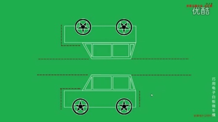 《巧用电子白板做车模》观摩课(人教版美术八年级,华凤学校:李晓东)