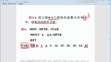 森鑫源职业技术学校- 单片机视频11