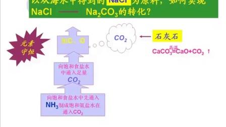 化学微课视频《海水制碱》