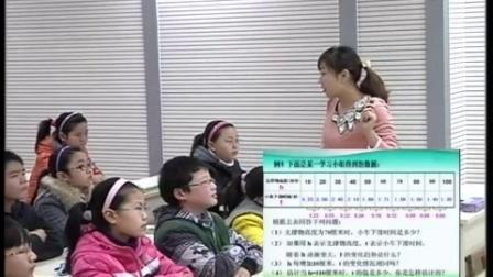 北师大七年级数学《小车下滑的时间》教学视频,河南焦作,全国初中青年数学教师优质课观摩与评比活动