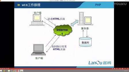 PHP实战专利经典详解QQ聊天室案例代理人实用技巧图片