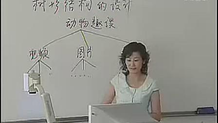 初中六年级信息技术优质课视频《树型结构的设计》视频课堂实录1