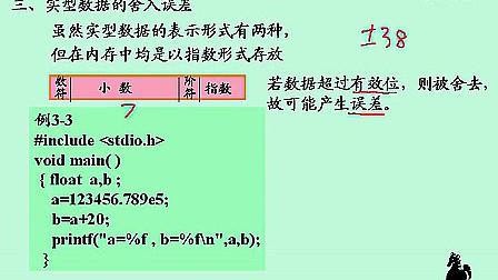 谭浩强版C教程程序设计视频语言(4)曾怡主讲视频下载卡丁车跑跑图片