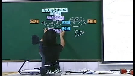 视频六数学年级画图策略的解决小学小学教学颜石浦问题昆山中心图片