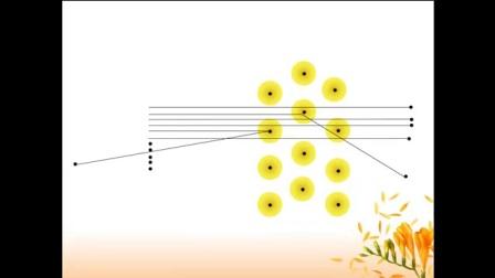 初中_化学_原子的结构微课