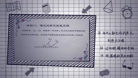 初中_物理_中考物理作图复习——平面镜成像作图复习微课