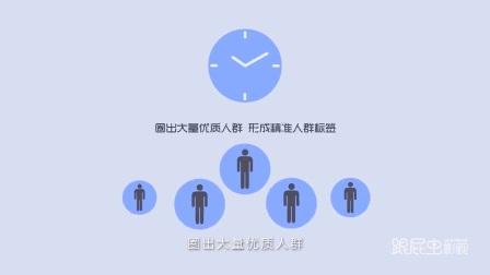泊源科技 创业公司宣传片 企业品牌宣传片-企业