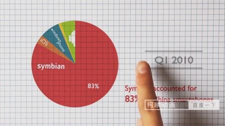 创意广告 实拍+2D动画 指尖上的中国 柯映动画分