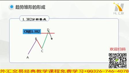 今日视频土豆教学网的财经_文件步骤vc++h头条操作主页图片