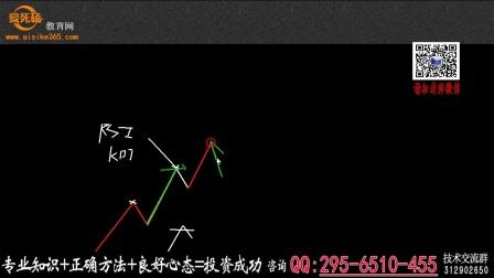 【步骤现货外汇教学视频】K线v步骤折弯方法方不锈钢判断方趋势期货图片