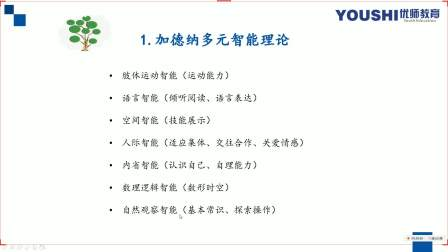 優師2020江西幼兒教師招聘考試網絡課第二十二講