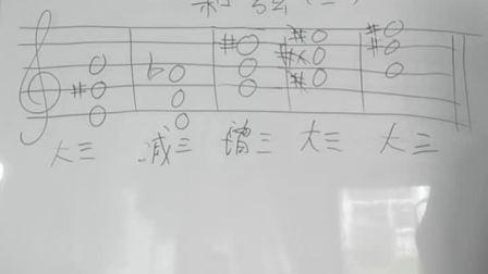 樂理14課