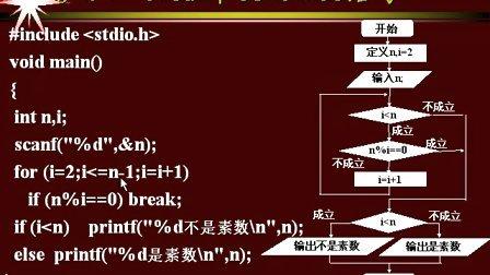 边用边学C语言视频教程--第四讲