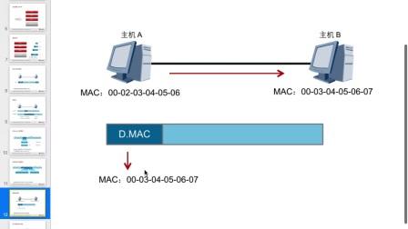 008-HCNA-入門-03以太網幀結構-以太網幀結構與MAC地址