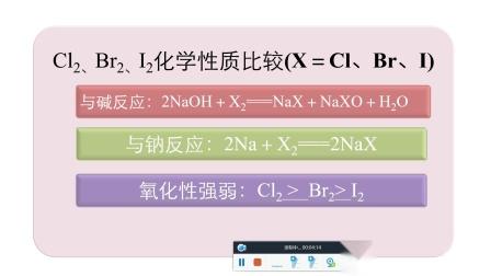 卤素的性质和制备(溴和碘)
