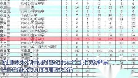深圳一学校被疑为衡水中学高考移民:尖子生力压深圳四大名校