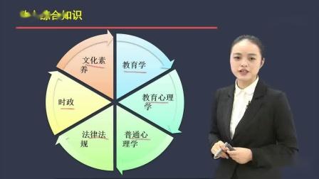 2019年江西省教師招聘筆試教育綜合知識考情分析及備考指導